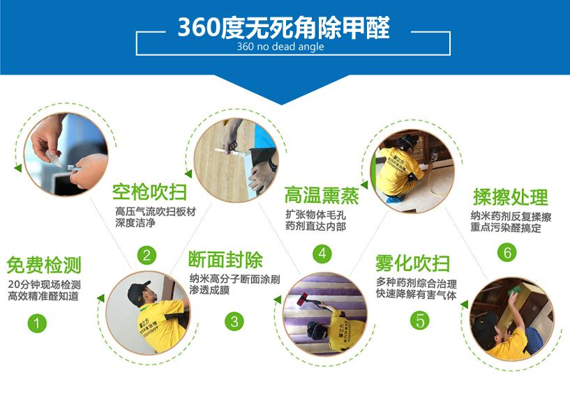 6步骤.jpg